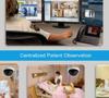 Tìm hiểu sử dụng camera an ninh trong các bệnh viện tại Mỹ
