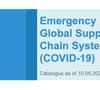 WHO cập nhật chuỗi cung ứng phòng chống dịch COVID-19