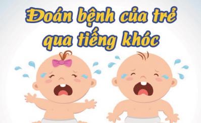 Đoán bệnh của trẻ qua tiếng khóc
