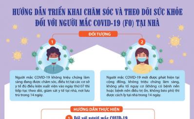 TP. HCM: Triển khai chăm sóc và theo dõi sức khỏe đối với F0 tại nhà