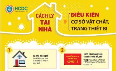 Hướng dẫn cách ly y tế tại nhà cho người tiếp xúc gần ca bệnh COVID-19