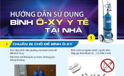 Hướng dẫn sử dụng bình ô-xy y tế tại nhà