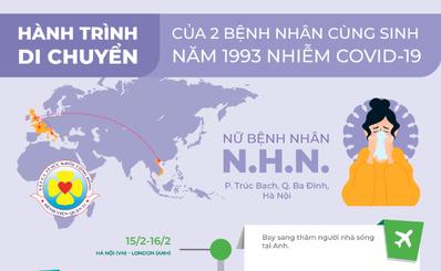 Hành trình di chuyển của 2 bệnh nhân cùng sinh năm 1993 nhiễm Covid-19