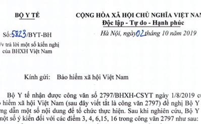 Công văn số 5823/BYT-BH của Bộ Y tế hướng dẫn giải quyết một số khó khăn, vướng mắc trong hoạt động khám, chữa bệnh BHYT