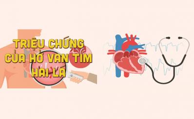 Triệu chứng của hở van tim hai lá