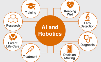 Nhiều sản phẩm ứng dụng trí tuệ nhân tạo trong lĩnh vực chăm sóc sức khoẻ
